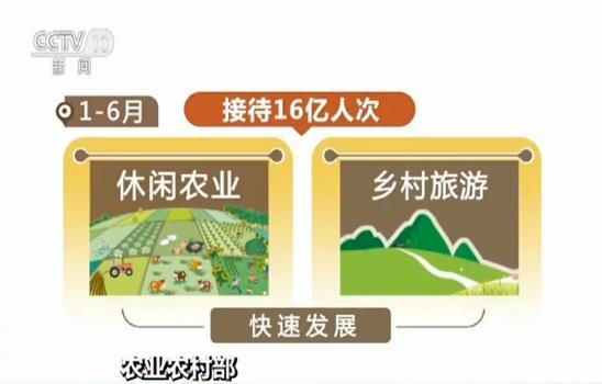 农业农村部数据:一二三产业深入融合 成为农村经济新亮点