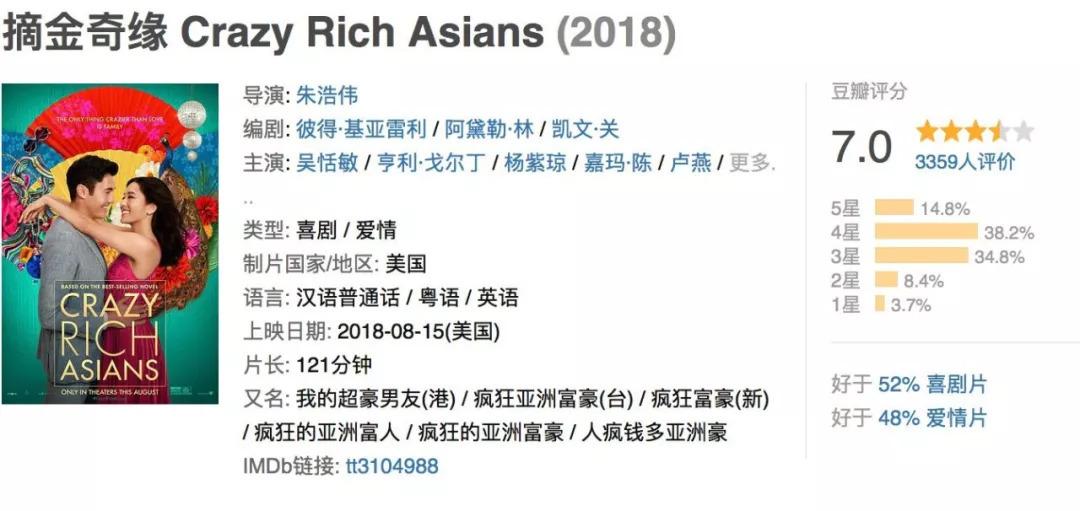 亚裔组团登陆好莱坞,错过了要再等25年?