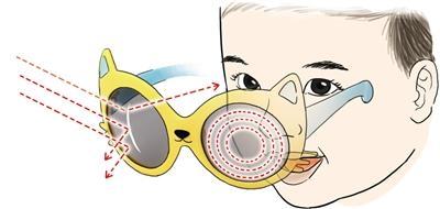 儿童太阳镜问题一堆 部分太阳镜还可能诱发近视