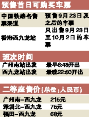 广深港高铁车票昨起预售