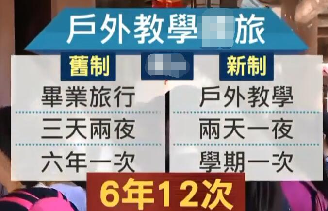 """台观光旅游业惨兮兮小学生沦为救市""""工具""""!蔡当局要求孩子都去充数"""