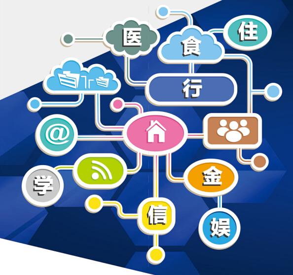 中高端信息消费将成政策支持重点