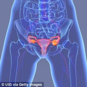未来尿液棒或可检测早期卵巢癌 存活率提高到90%