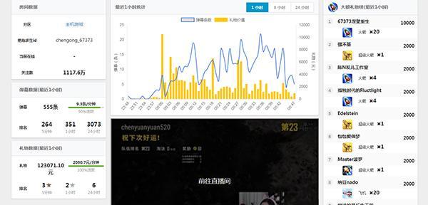 调侃南京大屠杀女主播1天获打赏22万 此前被封禁