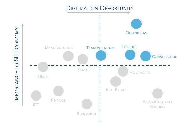当越来越多的行业走向高科技 硅谷影响力会削弱