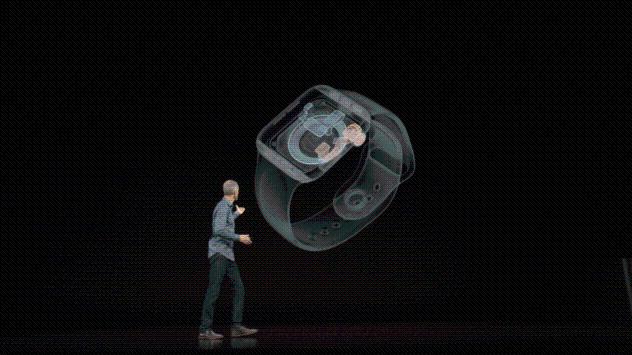 Apple Watch外观细节:屏幕增大30%、机身更薄