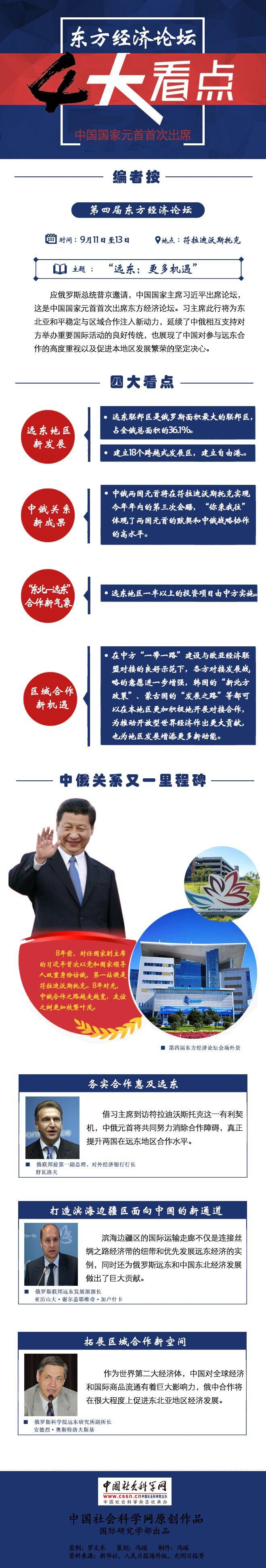 【图解】东方经济论坛4大看点