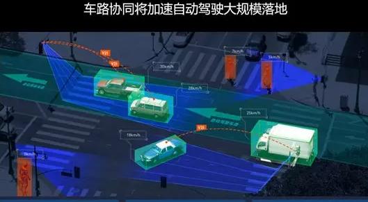 百度Apollo发布全球首个车路协同开源方案