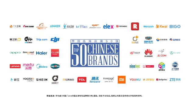 "OPPO入选Facebook 2018年""中国出海领先品牌50强"""