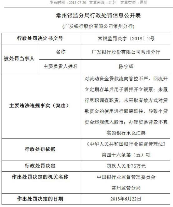 7月25日,广发银行济南分行:违反支付结算规定
