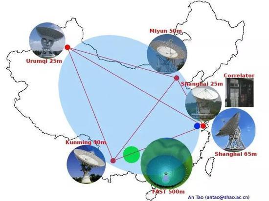 中国天眼目光更有神:FAST确认新发现44颗脉冲星
