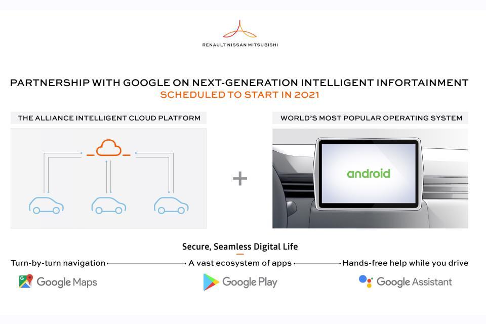 雷诺日产三菱联盟引入谷歌技术 新车使用安卓操作系统