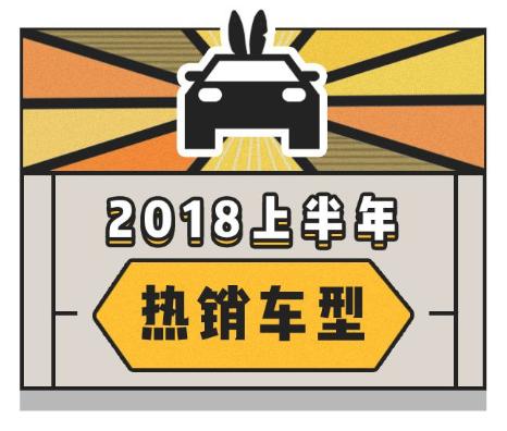 弹个车2018上半年热销榜出炉,排名第一的这款车首付仅需0.53万元