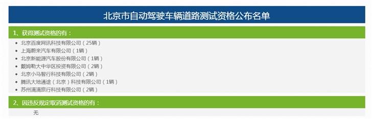 滴滴腾讯获北京自动驾驶路测资格 7家公司已拿牌照