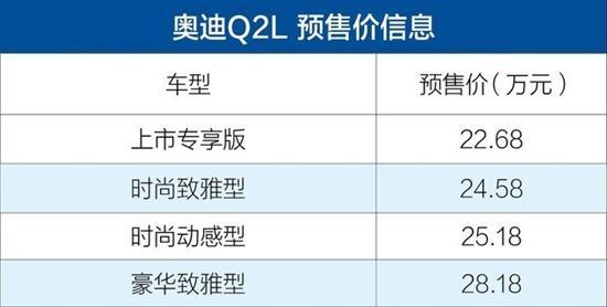 奥迪Q2L将于10月13日上市 预售22.68万元起