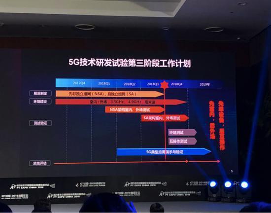 中国5G第三阶段测试:NSA全部完成 SA测试进程过半