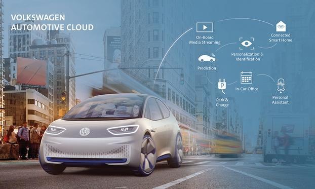 大众与微软合作加速数字化转型 打造全球最大汽车云