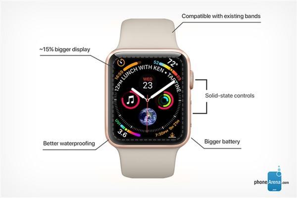 分析师:Apple Watch将冲击珠宝成轻奢新贵