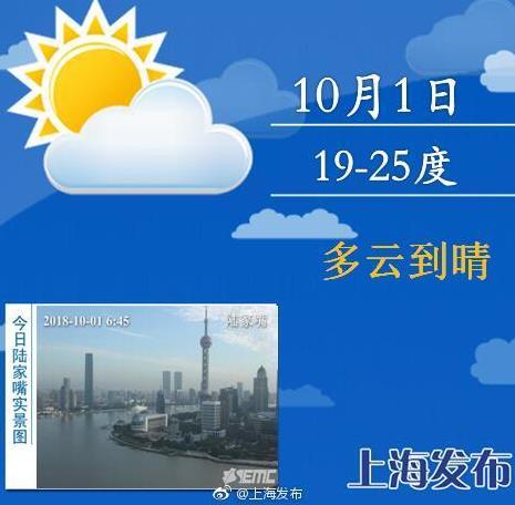 上海今天多云到晴,19-25度!