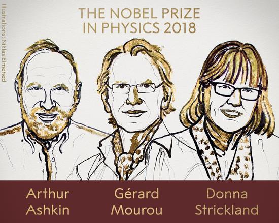 2018年诺贝尔物理学奖公布:表彰激光物理突破