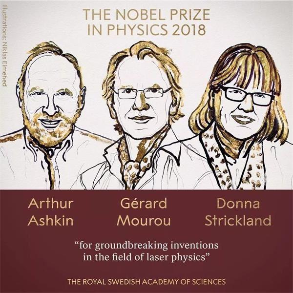 三名科学家凭激光物理获诺奖 盘点A股概念股