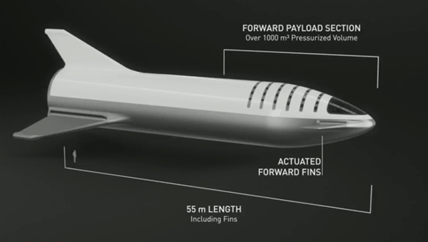 贝索斯建火箭测试整修设施 商业火箭两年内发射