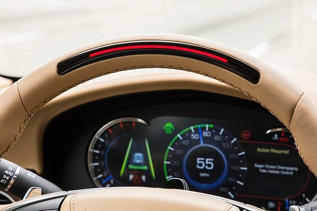 美《消费者报告》首次列出半自动驾驶系统排行