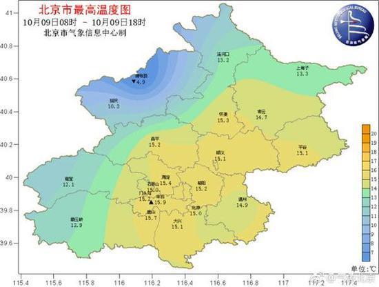 昨天,北京最高气温仅为15℃。来源:微博@气象北京