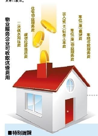 广西拟出台物业收费管理工作指导意见 有建议快提