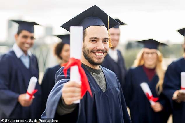 研究:贫穷家庭大学毕业率低于富裕家庭