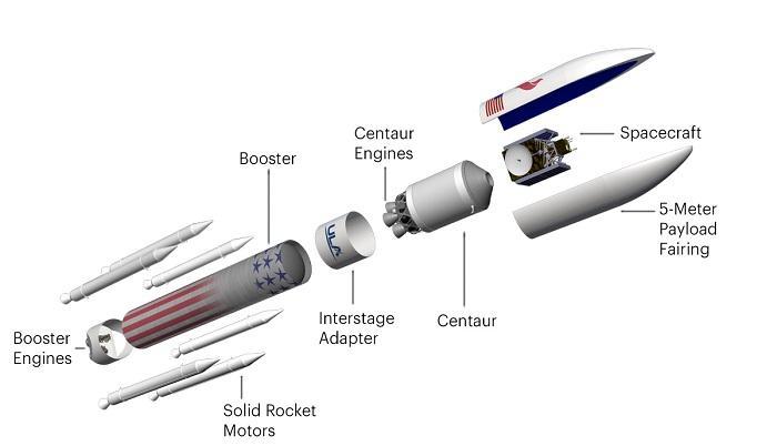 美国防部挑选三家私营企业开发火箭 没有SpaceX