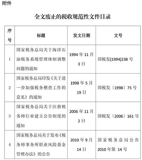 税务总局公布一批全文废止的税收规范性文件目录