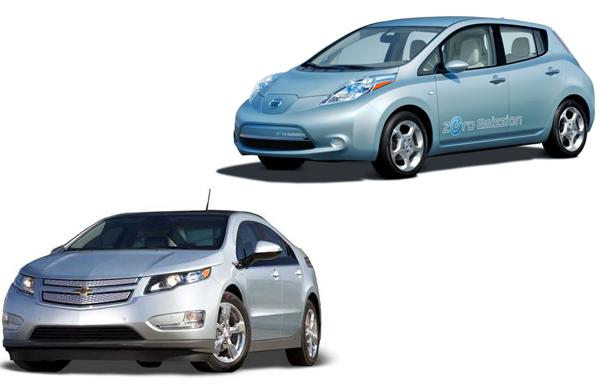 外媒:美国插电式电动汽车累计销量破百万