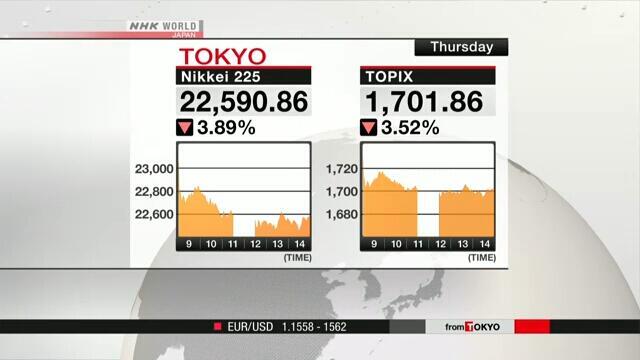 亚洲股市股价纷纷下挫,日经平均股价跌幅一度超过1000点