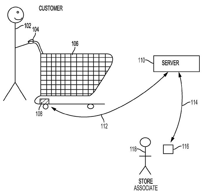 沃尔玛请求智能购物车专利 传感器网络康健数据