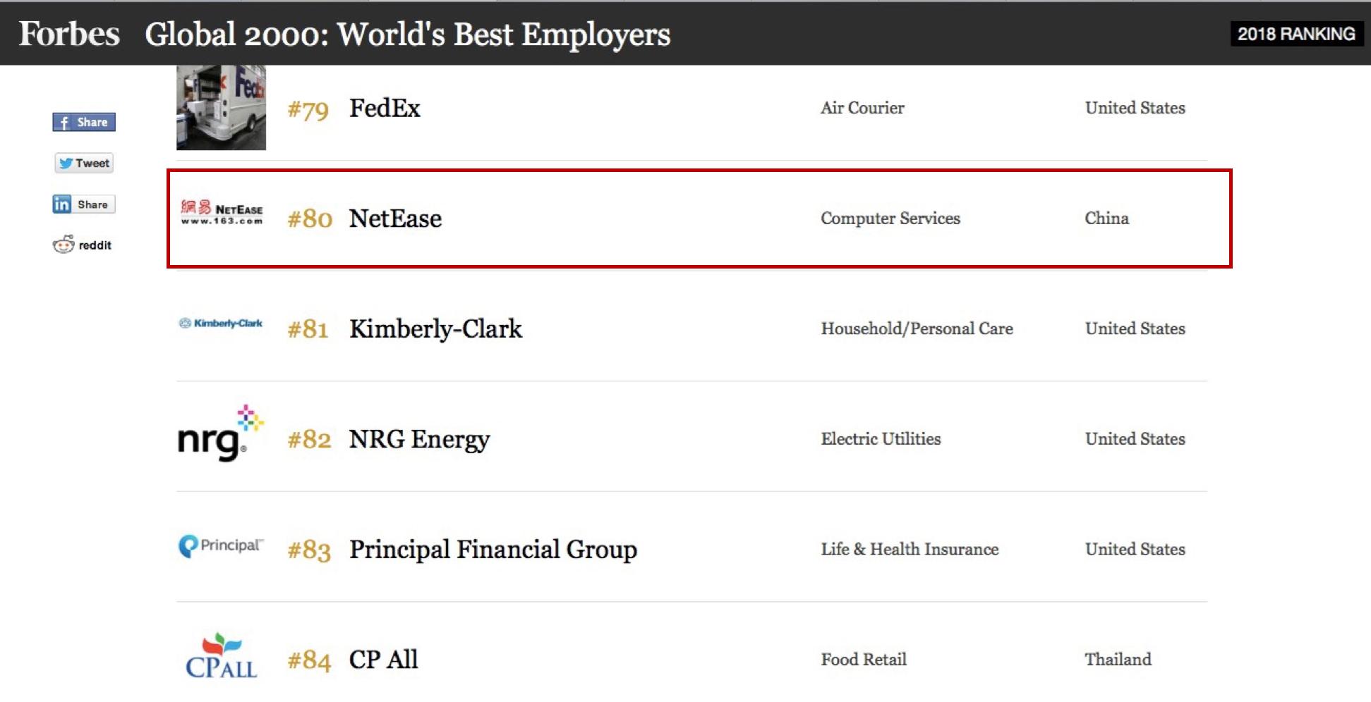 网易再次入选全球最佳雇主榜 领跑中国互联网企业