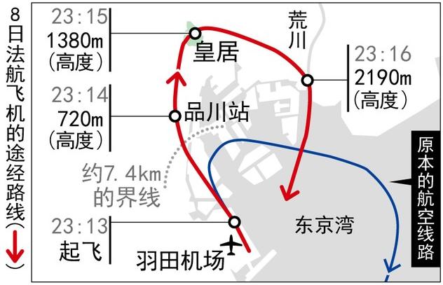 """法航飞机低空飞过日本皇居 日方称""""罕见事态"""""""