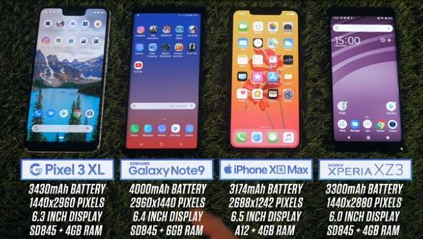2K屏手机续航对比:iPhone XS Max超三星Note9