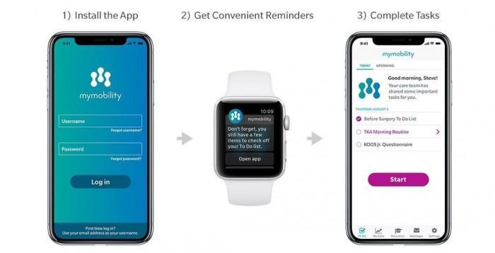 Apple Watch已被用于关节置换患者的研究