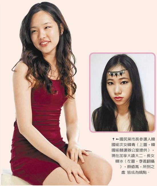 韩国瑜两女儿遭挺绿网友肉搜攻击 引爆挺韩网友怒火