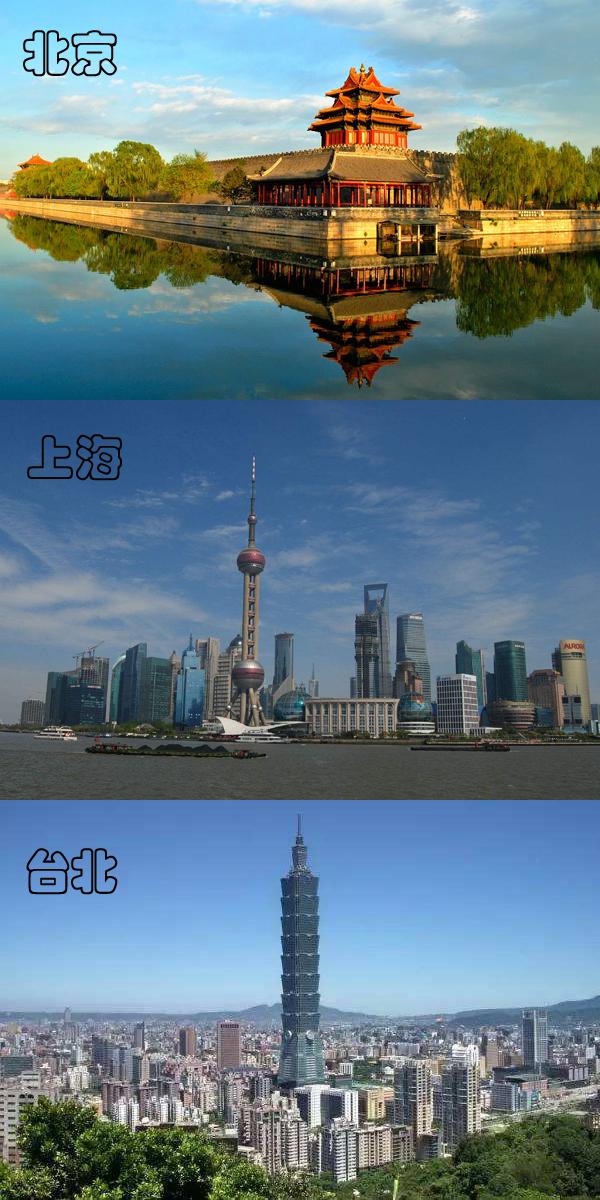台湾《旺报》:北京、上海城市愿景规划让台北汗颜!