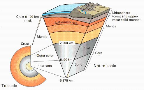 最新研究显示地核硬度要比预期模型软2.5%