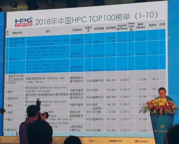 中国TOP100超级计算机首次全国产 曙光九连冠