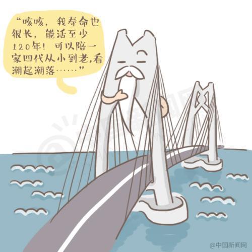 全集|超级漫画话说的大桥,港珠澳漫画有工程Y头a全集背后故事图片