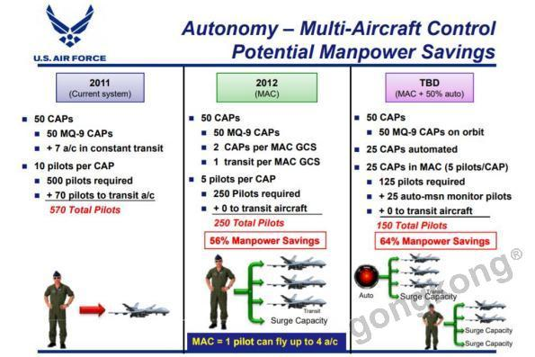 未来军用无人机需求数百亿元,工控人还坐得住?