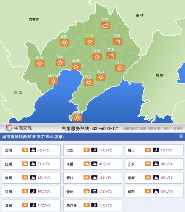 阵风7级!辽宁发布大风蓝色预警
