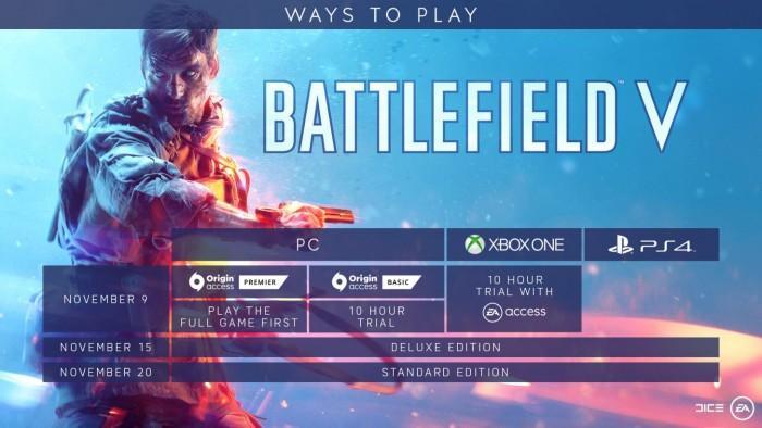 EA公布《战地5》详细发行时间表