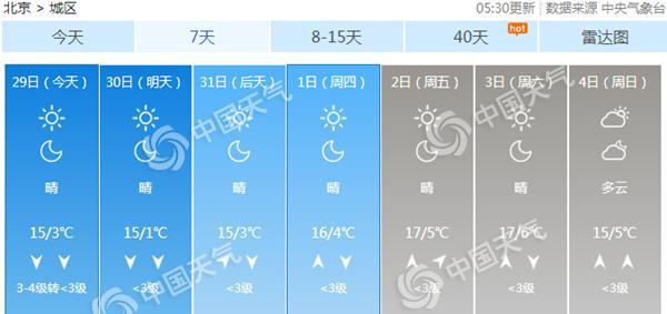 北京秋深寒意浓 今天阵风6-7级最低温近冰点