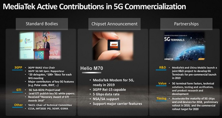 联发科CEO蔡力行:2019年推5G基带产品Helio M70