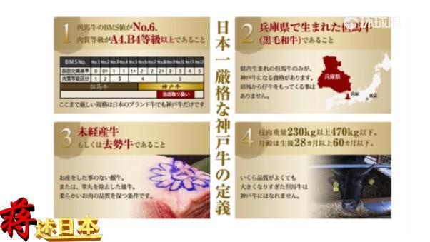 """神户牛肉如何在""""山寨货""""中守护品牌"""